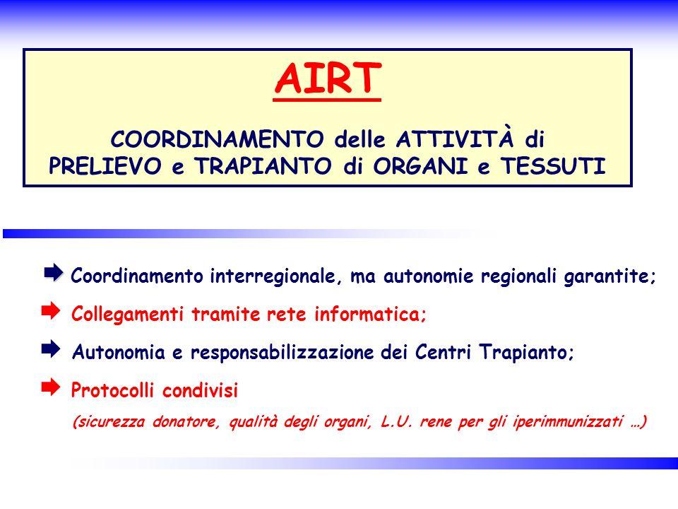 Coordinamento interregionale, ma autonomie regionali garantite; Collegamenti tramite rete informatica; Autonomia e responsabilizzazione dei Centri Tra