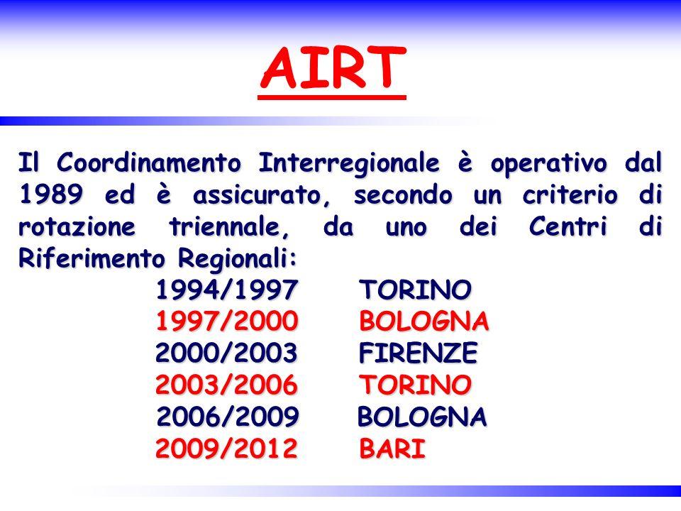 Il Coordinamento Interregionale è operativo dal 1989 ed è assicurato, secondo un criterio di rotazione triennale, da uno dei Centri di Riferimento Reg