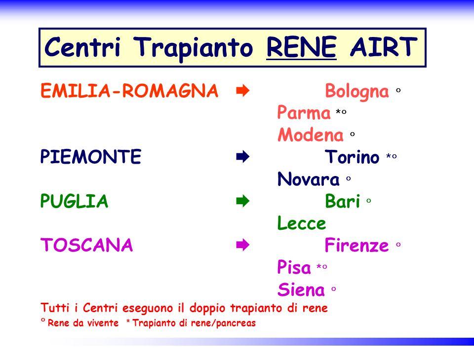 EMILIA-ROMAGNA Bologna Parma * Modena PIEMONTE Torino * Novara PUGLIA Bari Lecce TOSCANA Firenze Pisa * Siena Tutti i Centri eseguono il doppio trapia