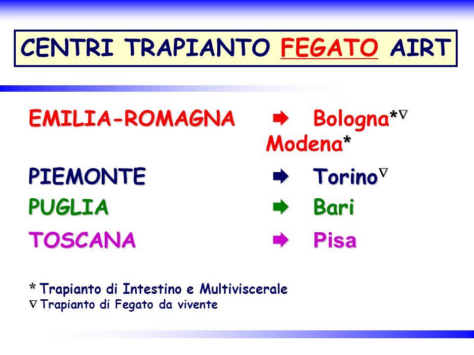 CENTRI TRAPIANTO FEGATO AIRT EMILIA-ROMAGNA * EMILIA-ROMAGNA Bologna * * Modena * PIEMONTE Torino PIEMONTE Torino PUGLIA Bari TOSCANA Pisa * * Trapian