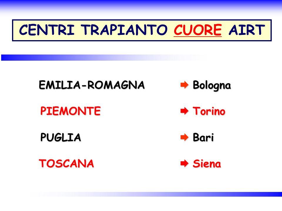 CENTRI TRAPIANTO CUORE AIRT EMILIA-ROMAGNA Bologna EMILIA-ROMAGNA Bologna PIEMONTE Torino PIEMONTE Torino PUGLIA Bari PUGLIA Bari TOSCANA Siena TOSCAN