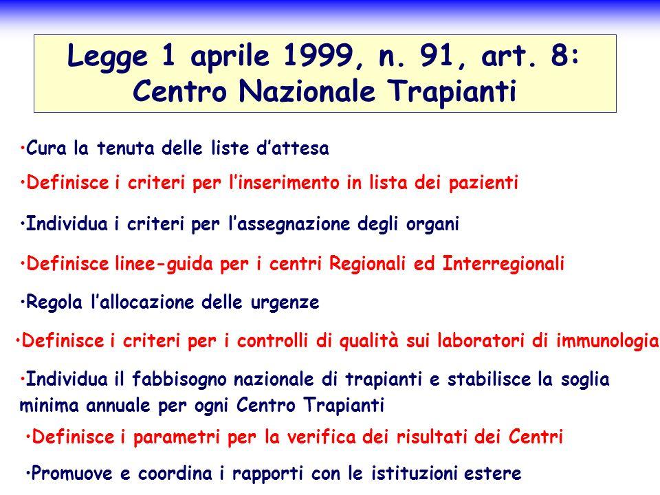 Legge 1 aprile 1999, n. 91, art. 8: Centro Nazionale Trapianti Cura la tenuta delle liste dattesa Definisce i criteri per linserimento in lista dei pa