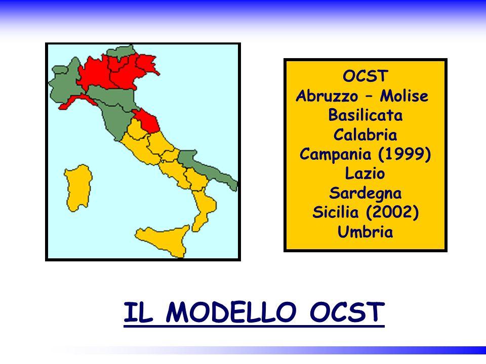 OCST Abruzzo – Molise Basilicata Calabria Campania (1999) Lazio Sardegna Sicilia (2002) Umbria IL MODELLO OCST