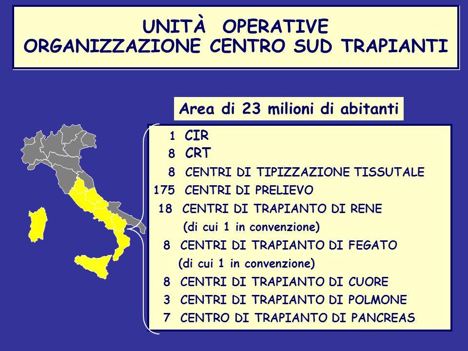 UNITÀ OPERATIVE ORGANIZZAZIONE CENTRO SUD TRAPIANTI UNITÀ OPERATIVE ORGANIZZAZIONE CENTRO SUD TRAPIANTI 1 CIR 8 CRT 8 CENTRI DI TIPIZZAZIONE TISSUTALE