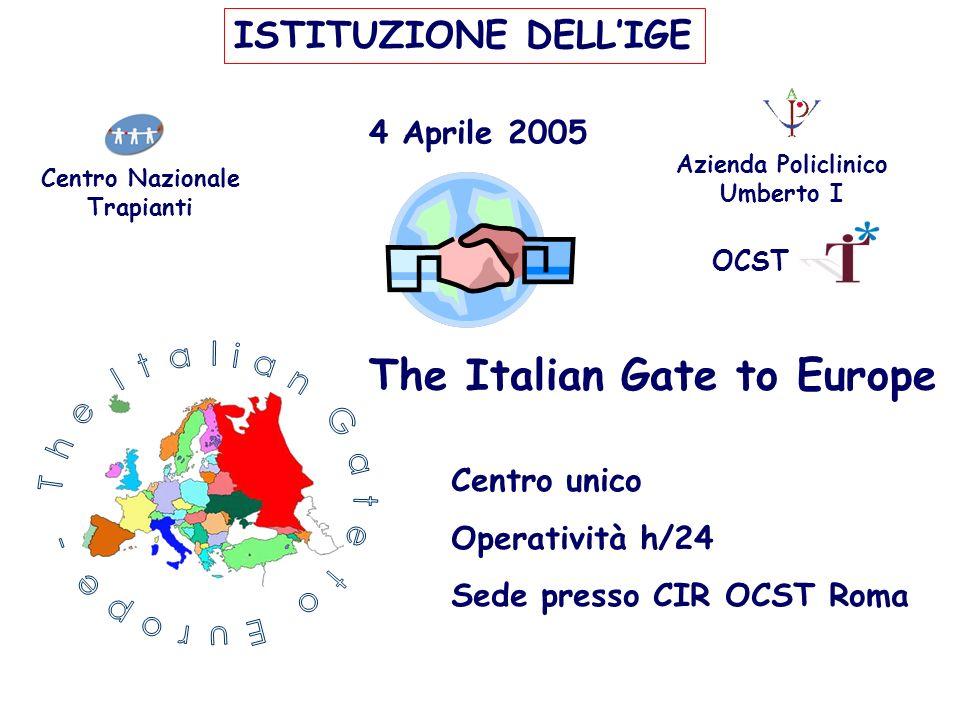 Centro unico Operatività h/24 Sede presso CIR OCST Roma The Italian Gate to Europe Centro Nazionale Trapianti 4 Aprile 2005 ISTITUZIONE DELLIGE Aziend