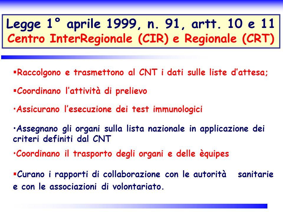 Legge 1° aprile 1999, n. 91, artt. 10 e 11 Centro InterRegionale (CIR) e Regionale (CRT) Raccolgono e trasmettono al CNT i dati sulle liste dattesa; C