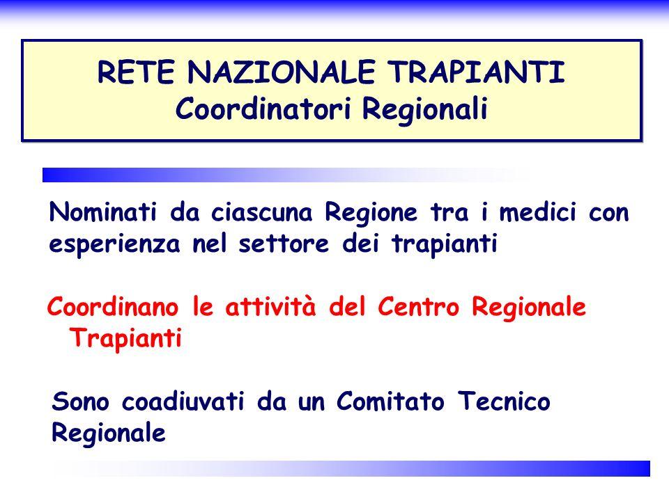 RETE NAZIONALE TRAPIANTI Coordinatori Regionali Nominati da ciascuna Regione tra i medici con esperienza nel settore dei trapianti Coordinano le attiv