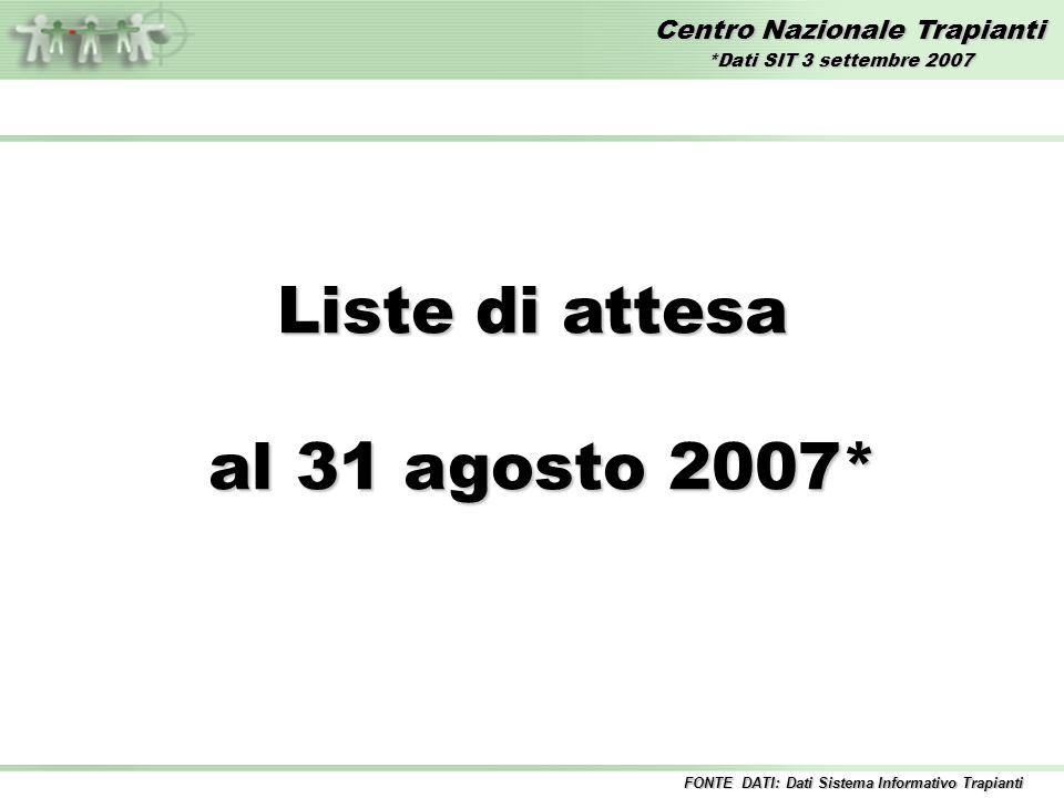 Centro Nazionale Trapianti Liste di Attesa al 31 agosto 2007* ItaliaItalia FONTE DATI: Dati Sistema Informativo Trapianti *Dati SIT 3 settembre 2007