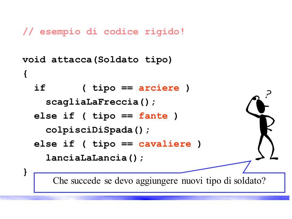 // esempio di codice rigido! void attacca(Soldato tipo) { if ( tipo == arciere ) scagliaLaFreccia(); else if ( tipo == fante ) colpisciDiSpada(); else