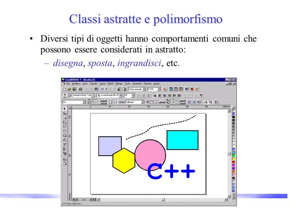 Classi astratte e polimorfismo Diversi tipi di oggetti hanno comportamenti comuni che possono essere considerati in astratto: –disegna, sposta, ingrandisci, etc.