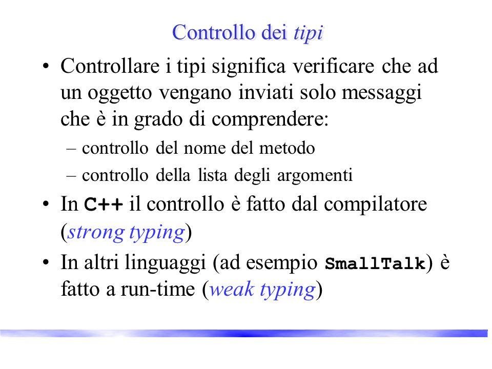 Controllo dei tipi Controllare i tipi significa verificare che ad un oggetto vengano inviati solo messaggi che è in grado di comprendere: –controllo d
