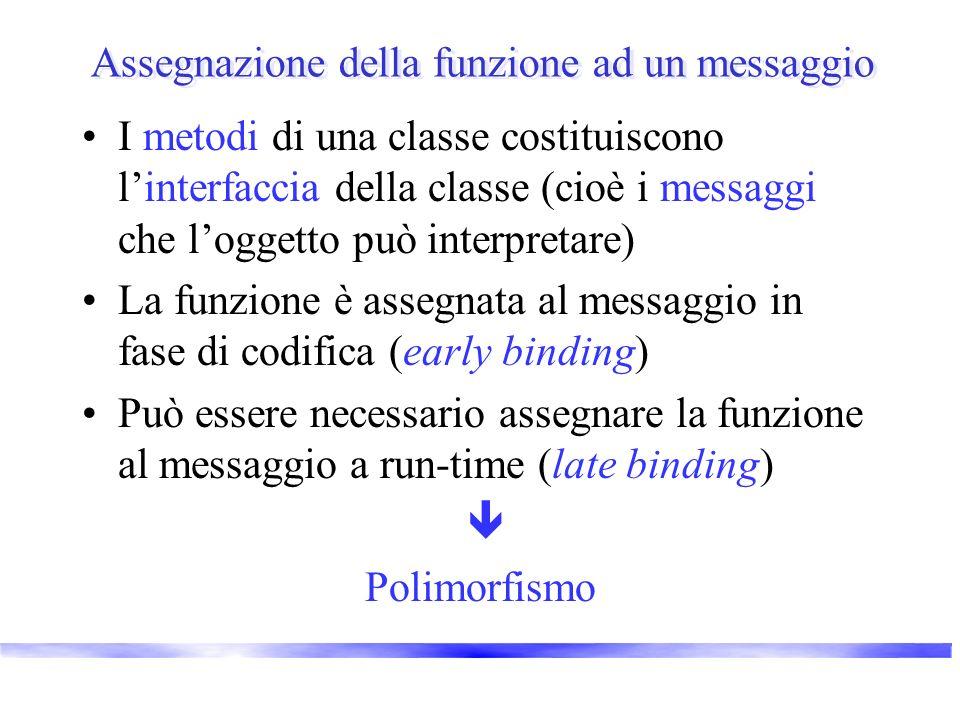 Assegnazione della funzione ad un messaggio I metodi di una classe costituiscono linterfaccia della classe (cioè i messaggi che loggetto può interpretare) La funzione è assegnata al messaggio in fase di codifica (early binding) Può essere necessario assegnare la funzione al messaggio a run-time (late binding) Polimorfismo