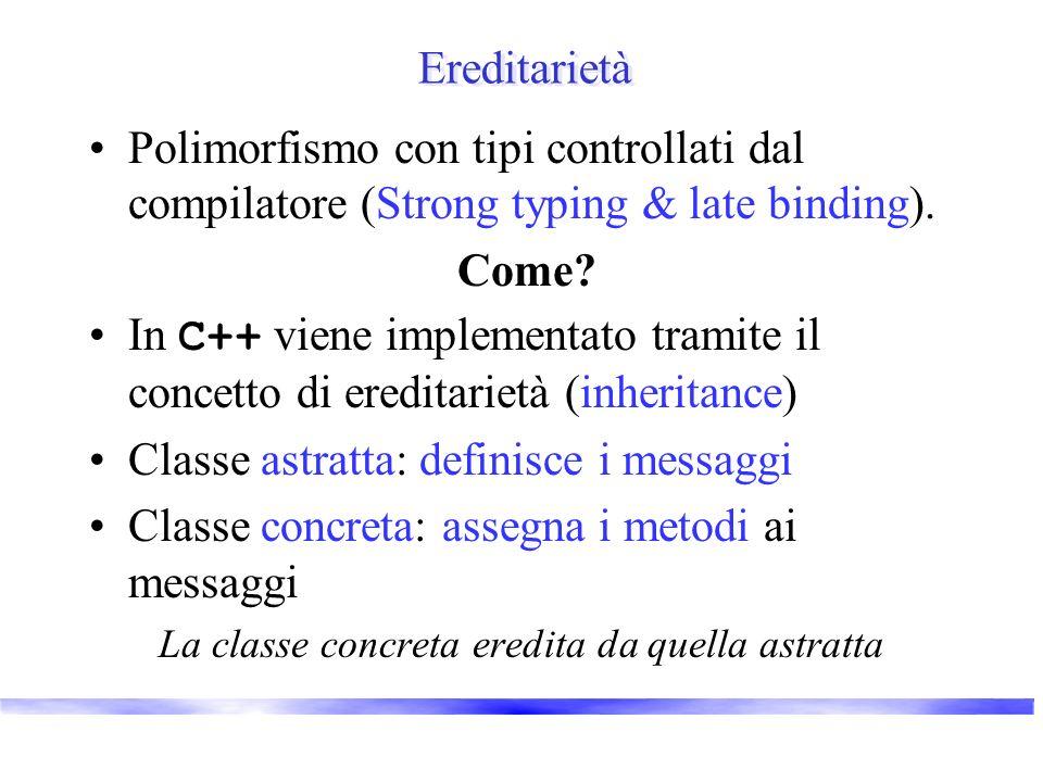 Ereditarietà Polimorfismo con tipi controllati dal compilatore (Strong typing & late binding). Come? In C++ viene implementato tramite il concetto di