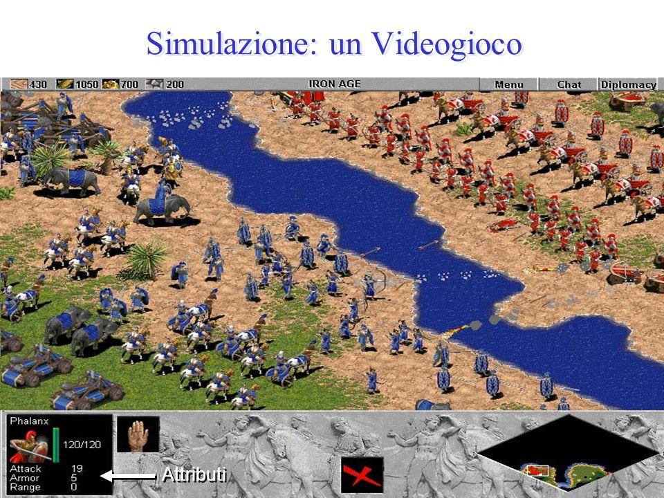 Simulazione: un Videogioco Attributi