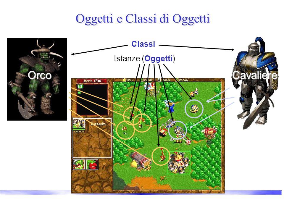Oggetti e Classi di Oggetti OrcoCavaliere Classi Istanze (Oggetti)