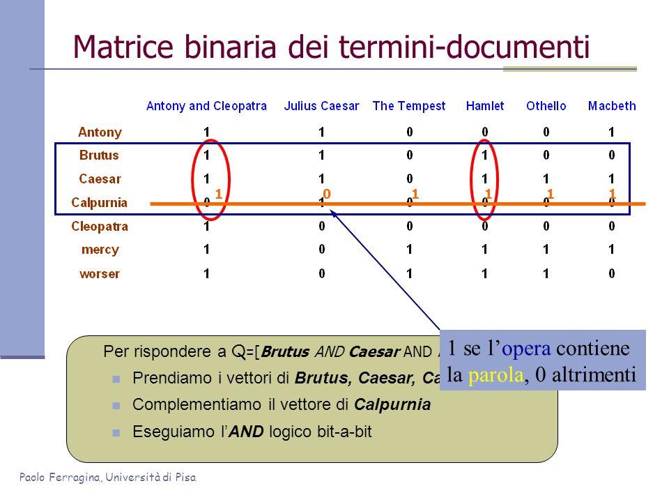 Paolo Ferragina, Università di Pisa Matrice binaria dei termini-documenti Per rispondere a Q= [Brutus AND Caesar AND NOT Calpurnia] Prendiamo i vettor