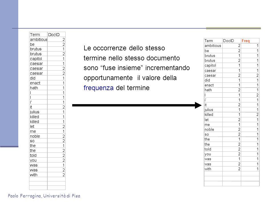 Paolo Ferragina, Università di Pisa Le occorrenze dello stesso termine nello stesso documento sono fuse insieme incrementando opportunamente il valore