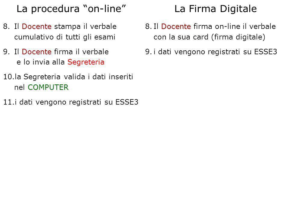 La procedura on-line Docente 8.Il Docente stampa il verbale cumulativo di tutti gli esami Docente 9.Il Docente firma il verbale Segreteria e lo invia alla Segreteria 10.la Segreteria valida i dati inseriti COMPUTER nel COMPUTER 11.i dati vengono registrati su ESSE3 La Firma Digitale Docente 8.Il Docente firma on-line il verbale con la sua card (firma digitale) 9.i dati vengono registrati su ESSE3
