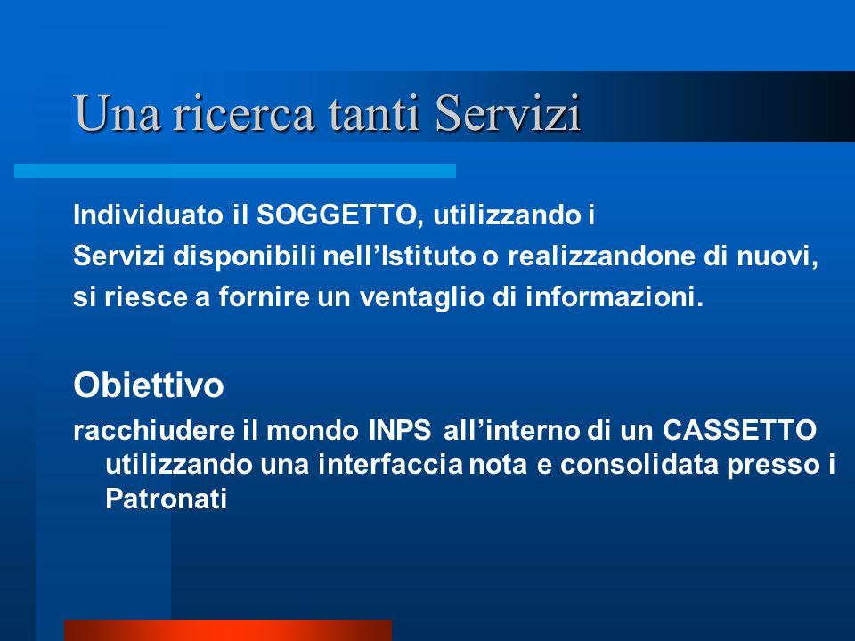 Una ricerca tanti Servizi Individuato il SOGGETTO, utilizzando i Servizi disponibili nellIstituto o realizzandone di nuovi, si riesce a fornire un ven
