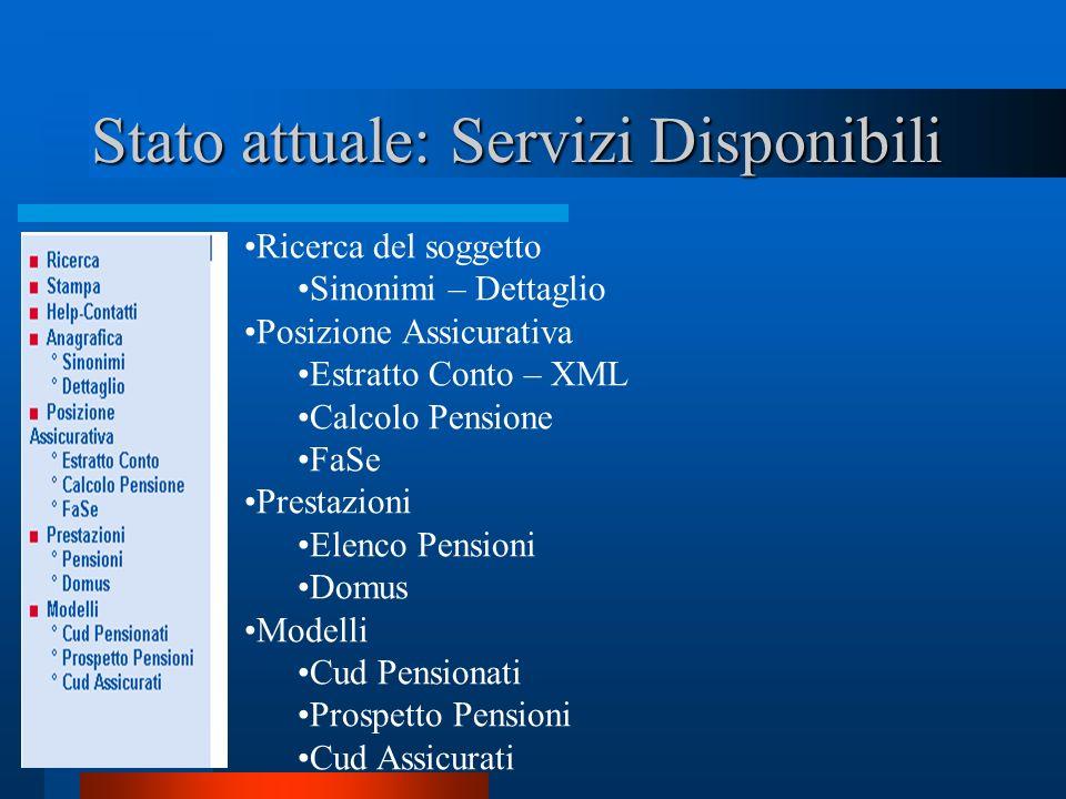 Stato attuale: Servizi Disponibili Ricerca del soggetto Sinonimi – Dettaglio Posizione Assicurativa Estratto Conto – XML Calcolo Pensione FaSe Prestaz