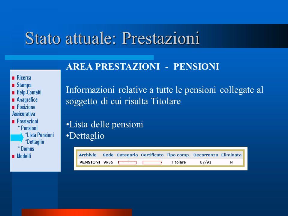 Stato attuale: Prestazioni AREA PRESTAZIONI - PENSIONI Informazioni relative a tutte le pensioni collegate al soggetto di cui risulta Titolare Lista d