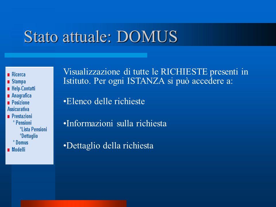 Stato attuale: DOMUS Visualizzazione di tutte le RICHIESTE presenti in Istituto. Per ogni ISTANZA si può accedere a: Elenco delle richieste Informazio