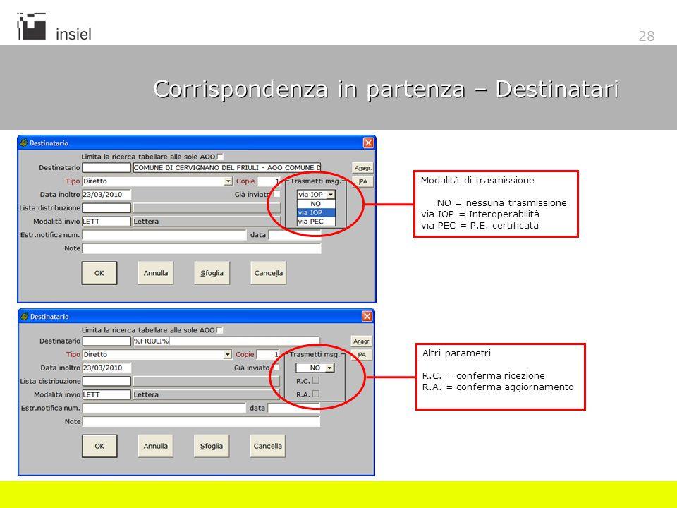 28 Corrispondenza in partenza – Destinatari Modalità di trasmissione NO = nessuna trasmissione via IOP = Interoperabilità via PEC = P.E. certificata A