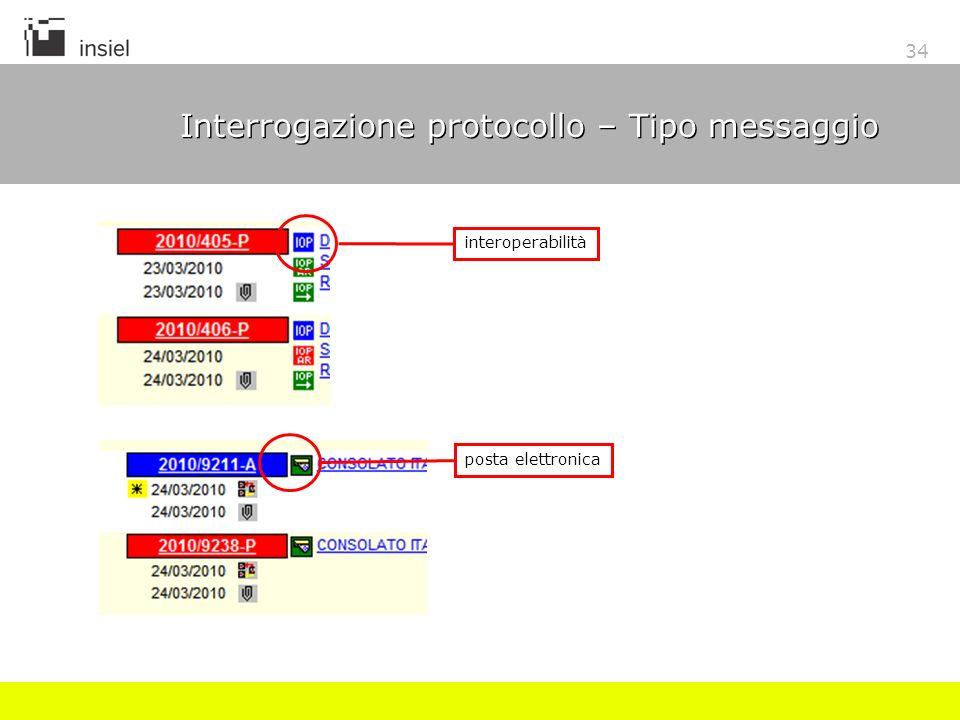 34 Interrogazione protocollo – Tipo messaggio posta elettronica interoperabilità