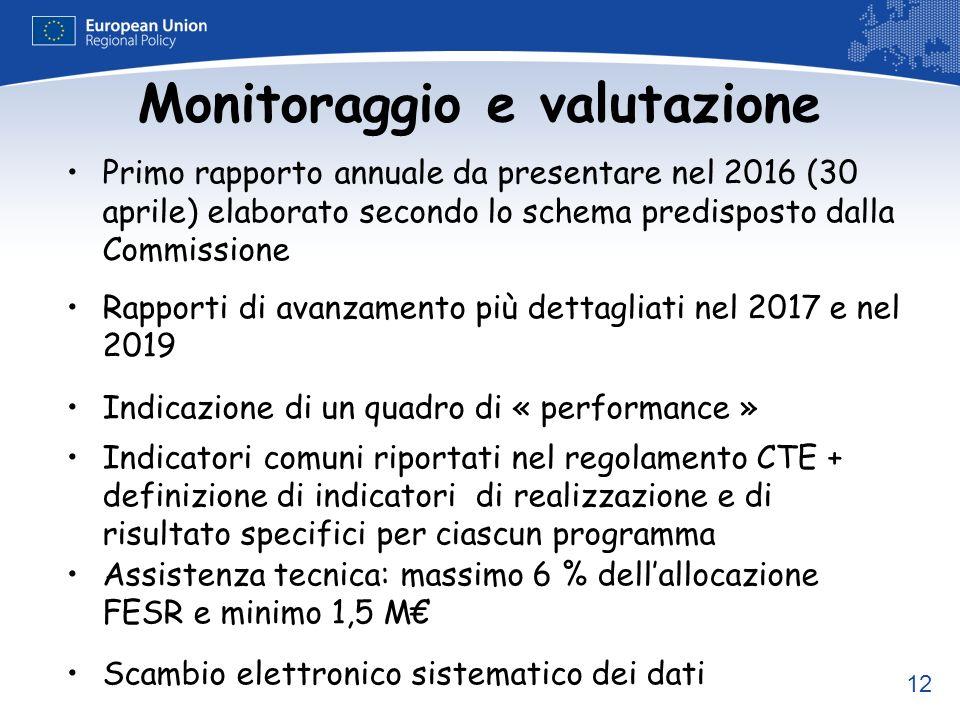 12 Monitoraggio e valutazione Primo rapporto annuale da presentare nel 2016 (30 aprile) elaborato secondo lo schema predisposto dalla Commissione Rapp