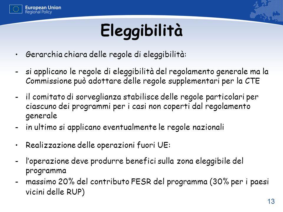 13 Eleggibilità Gerarchia chiara delle regole di eleggibilità: -si applicano le regole di eleggibilità del regolamento generale ma la Commissione può