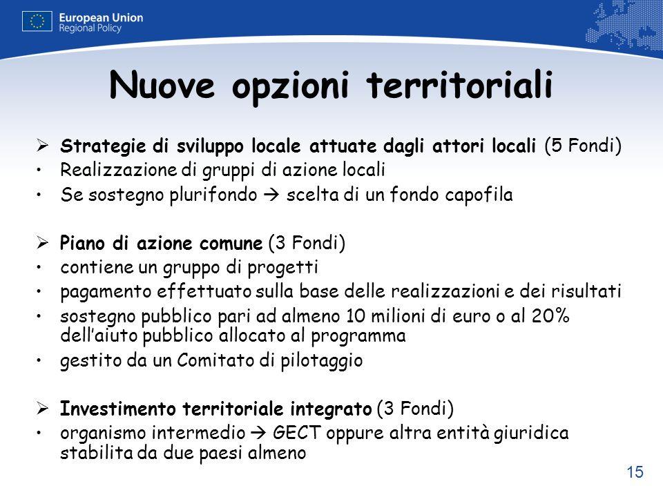 15 Nuove opzioni territoriali Strategie di sviluppo locale attuate dagli attori locali (5 Fondi) Realizzazione di gruppi di azione locali Se sostegno