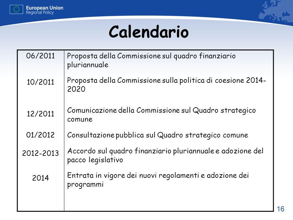 16 Calendario 06/2011 10/2011 12/2011 01/2012 2012-2013 2014 Proposta della Commissione sul quadro finanziario pluriannuale Proposta della Commissione