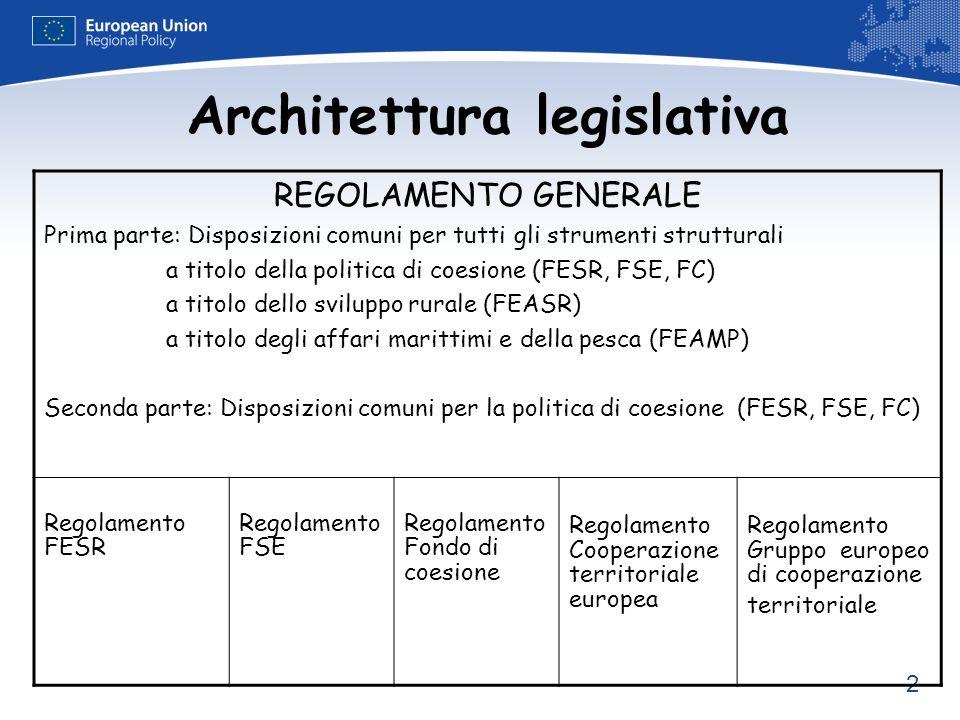 2 Architettura legislativa REGOLAMENTO GENERALE Prima parte: Disposizioni comuni per tutti gli strumenti strutturali a titolo della politica di coesio