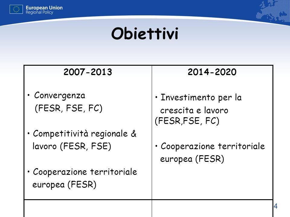 4 Obiettivi 2007-2013 Convergenza (FESR, FSE, FC) Competitività regionale & lavoro (FESR, FSE) Cooperazione territoriale europea (FESR) 2014-2020 Inve