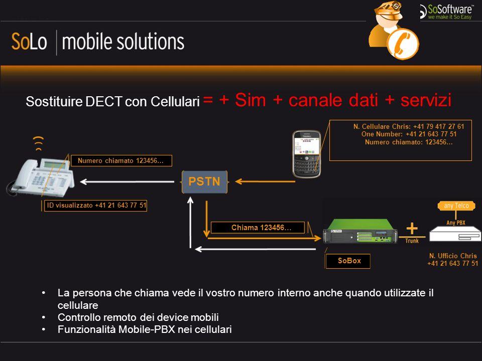 SoBox Sostituire DECT con Cellulari = + Sim + canale dati + servizi PSTN Numero chiamato 123456… ID visualizzato +41 21 643 77 51 La persona che chiam