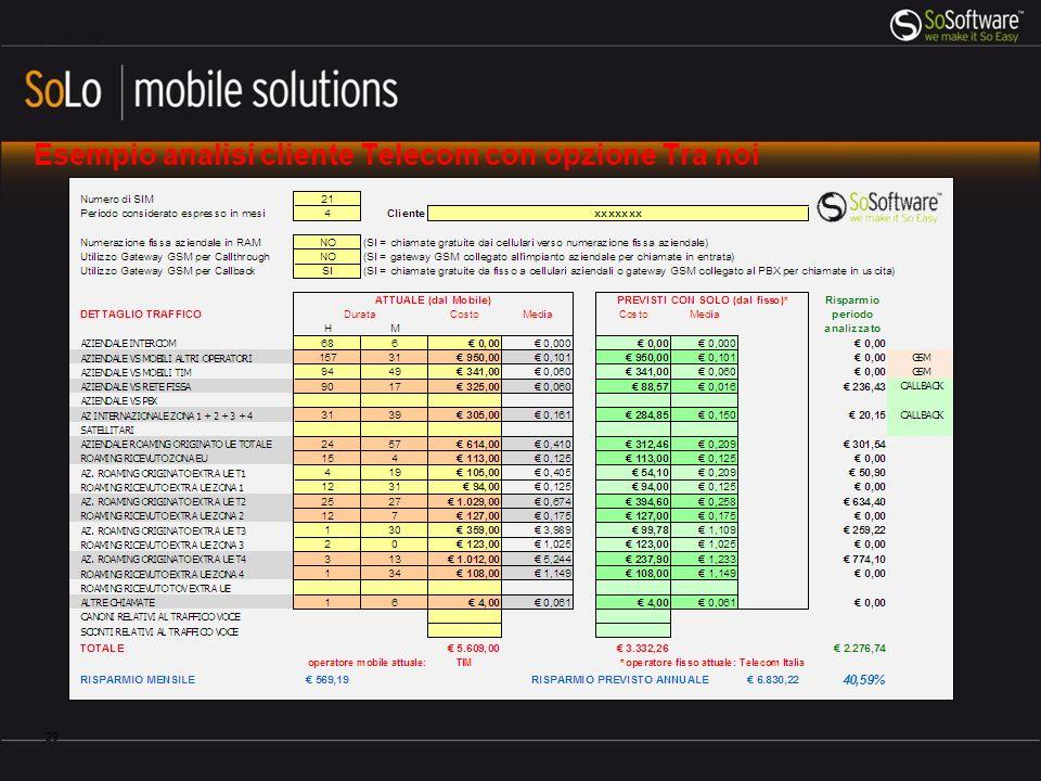 Esempio analisi cliente Telecom senza opzione Tra noi 30