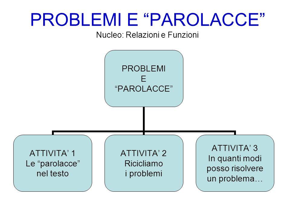 PROBLEMI E PAROLACCE Nucleo: Relazioni e Funzioni PROBLEMI E PAROLACCE ATTIVITA 1 Le parolacce nel testo ATTIVITA 2 Ricicliamo i problemi ATTIVITA 3 I