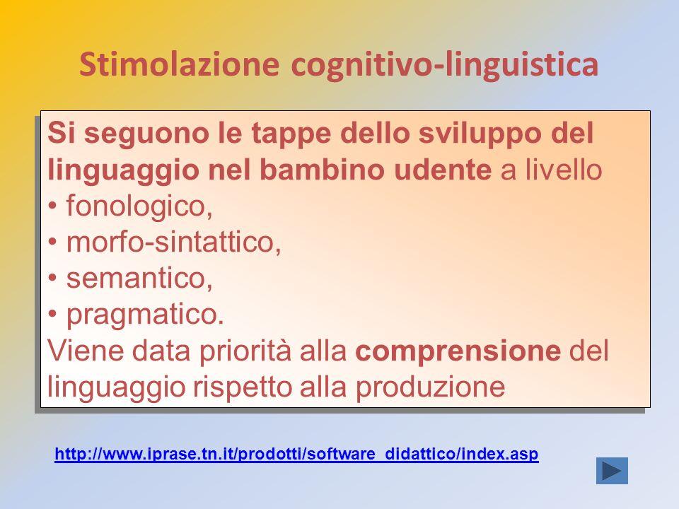 Si seguono le tappe dello sviluppo del linguaggio nel bambino udente a livello fonologico, morfo-sintattico, semantico, pragmatico. Viene data priorit