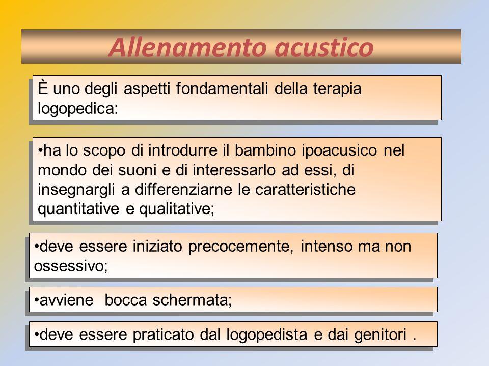 Allenamento acustico È uno degli aspetti fondamentali della terapia logopedica: avviene bocca schermata; ha lo scopo di introdurre il bambino ipoacusi
