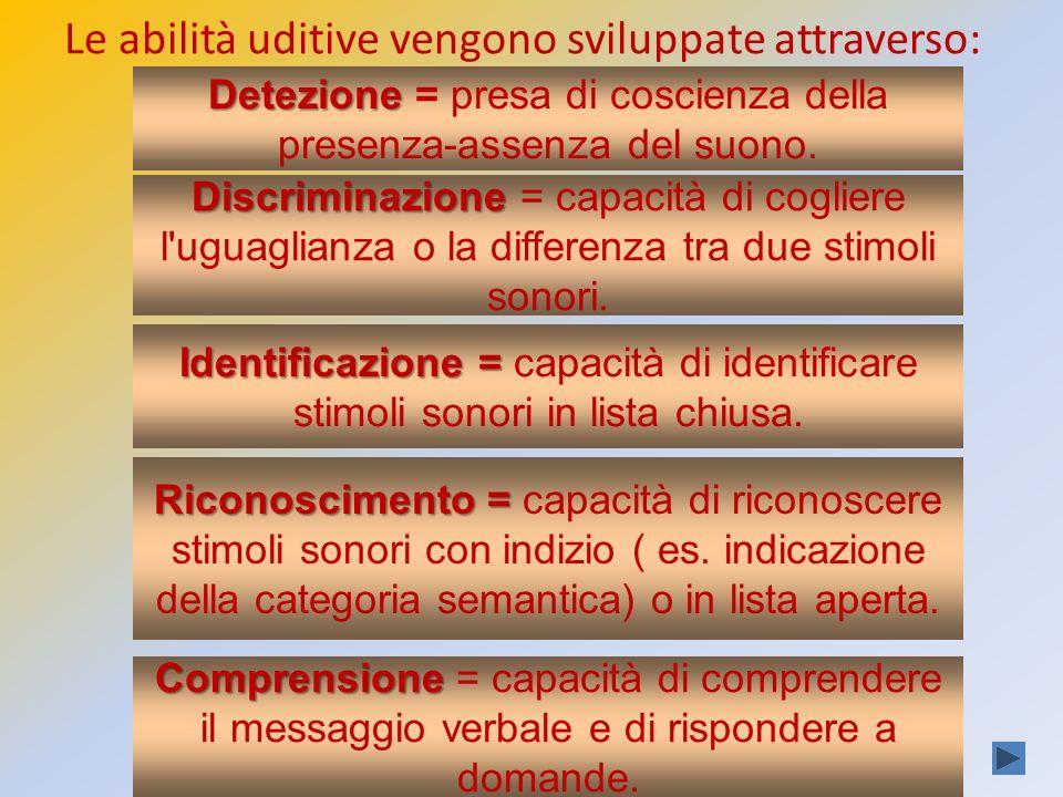 Le abilità uditive vengono sviluppate attraverso: Discriminazione Discriminazione = capacità di cogliere l'uguaglianza o la differenza tra due stimoli