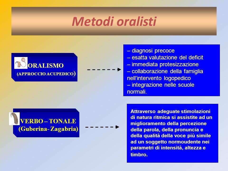 Metodi oralisti ORALISMO (APPROCCIO ACUPEDICO ) VERBO – TONALE (Guberina- Zagabria) – diagnosi precoce – esatta valutazione del deficit – immediata pr
