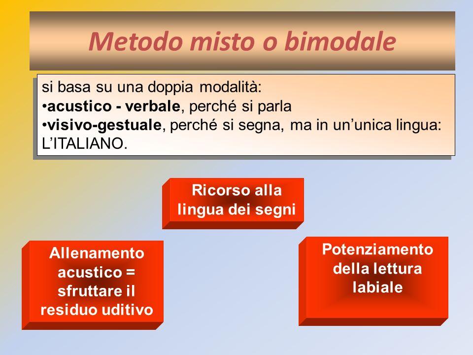 Ricorso alla lingua dei segni Allenamento acustico = sfruttare il residuo uditivo Potenziamento della lettura labiale Metodo misto o bimodale si basa