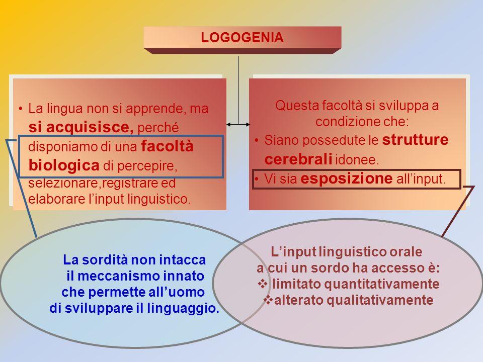 LOGOGENIA La lingua non si apprende, ma si acquisisce, perché disponiamo di una facoltà biologica di percepire, selezionare,registrare ed elaborare li