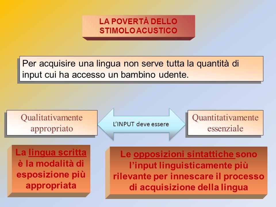 LA POVERTÀ DELLO STIMOLO ACUSTICO Per acquisire una lingua non serve tutta la quantità di input cui ha accesso un bambino udente. LINPUT deve essere Q
