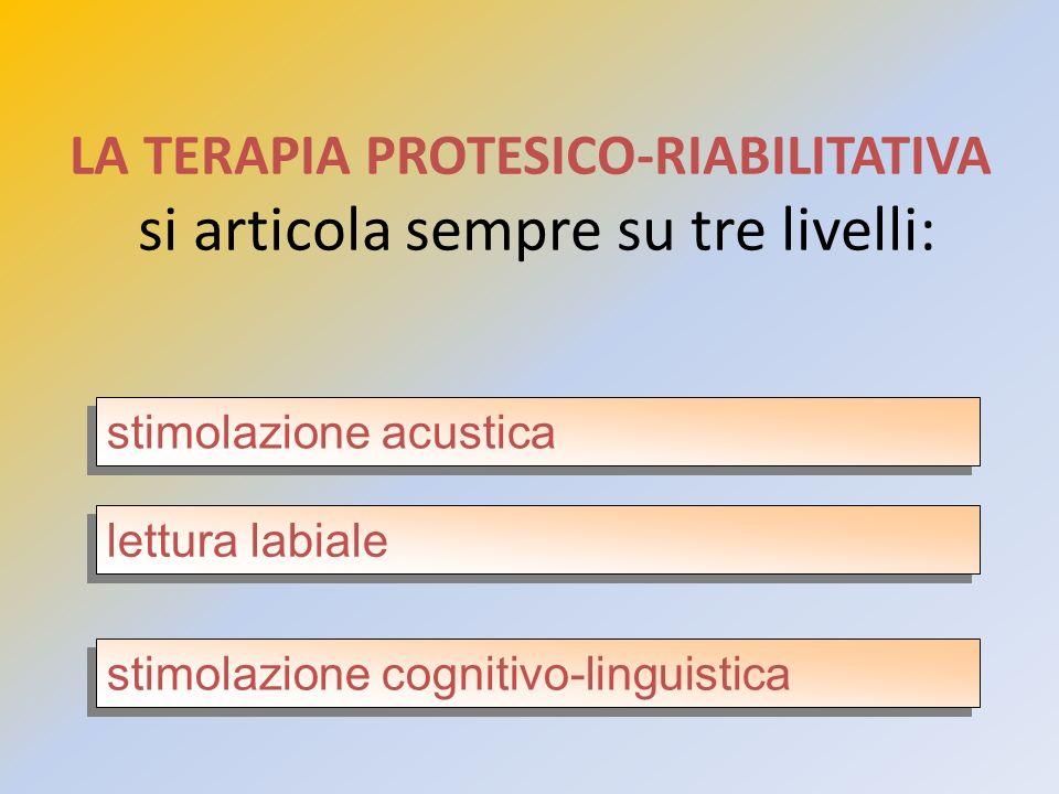 stimolazione acustica LA TERAPIA PROTESICO-RIABILITATIVA si articola sempre su tre livelli: lettura labiale stimolazione cognitivo-linguistica