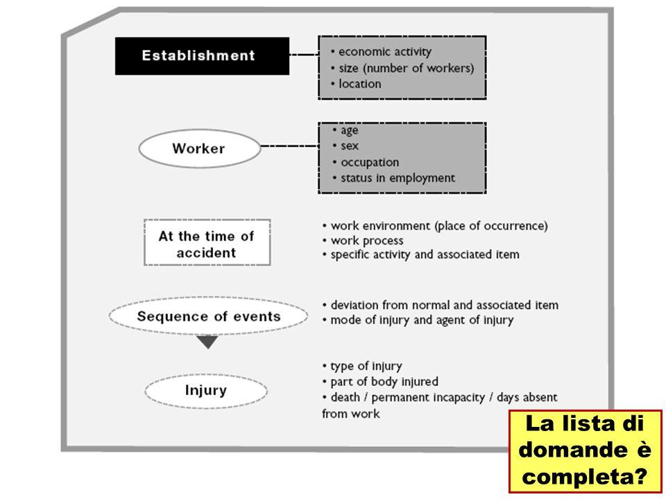 9 alle attività di programmazione, controllo e valutazione dellorganizzazione Informazioni di Servizio, utili alle attività operative.
