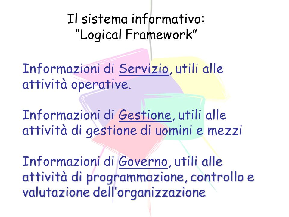 9 alle attività di programmazione, controllo e valutazione dellorganizzazione Informazioni di Servizio, utili alle attività operative. Informazioni di