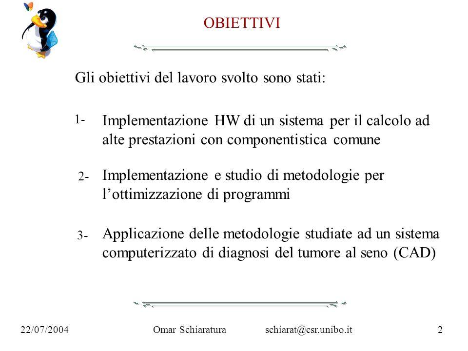 Omar Schiaraturaschiarat@csr.unibo.it2 22/07/2004 OBIETTIVI Gli obiettivi del lavoro svolto sono stati: Implementazione HW di un sistema per il calcol