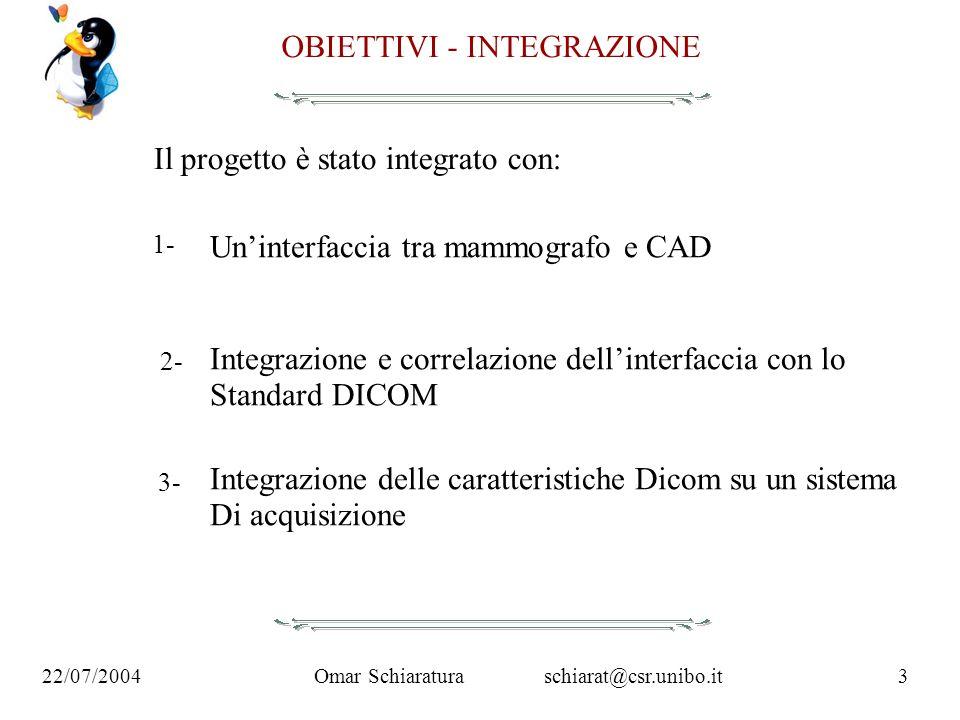 Omar Schiaraturaschiarat@csr.unibo.it3 22/07/2004 OBIETTIVI - INTEGRAZIONE Il progetto è stato integrato con: Uninterfaccia tra mammografo e CAD Integ