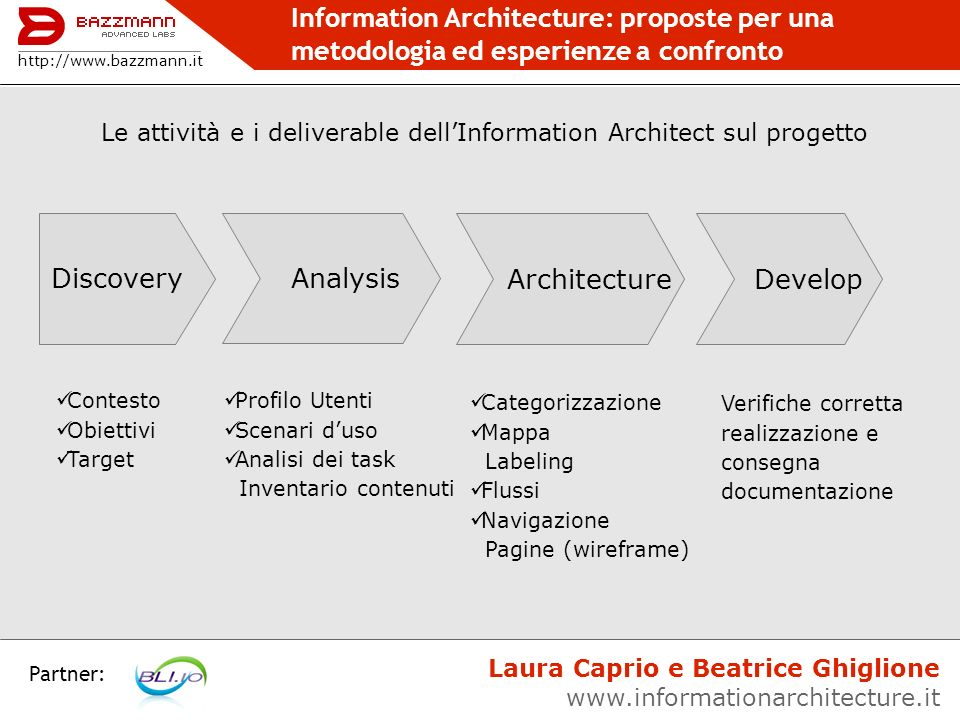 Information Architecture: proposte per una metodologia ed esperienze a confronto Partner: http://www.bazzmann.it Discovery Analysis Architecture Devel